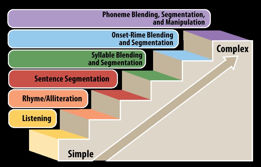 TSLP graphic