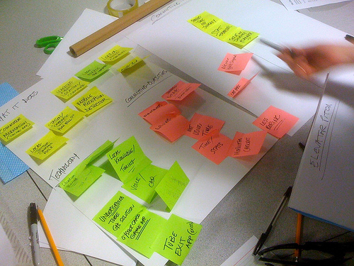 A photograph of large white pieces of paper divided into sections under headings with idea post-its stuck on them