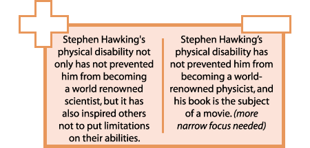 Thesis And Support In The Persuasive Essay English I Writing  Graphic Showing Good Thesis Statement Stephen Hawkings Physical  Disability Has Not Prevented Him From