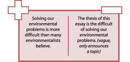 Thesis And Support In The Persuasive Essay English I Writing  Graphic Showing Good Thesis Statement Solving Our Enivornmental Problems  Are More Difficult Than Many