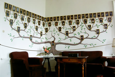 Photo of a family tree painted on a wall.