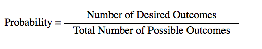 Probability equals Number of Desired Outcomes divided by Total Number of Possible Outcomes