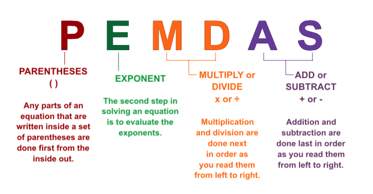 PEMDAS (Parentheses, Exponent, Multiple or Divide, Add or Subtract)